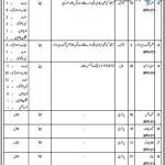 Pakistan Army Civilian Jobs 2016 August