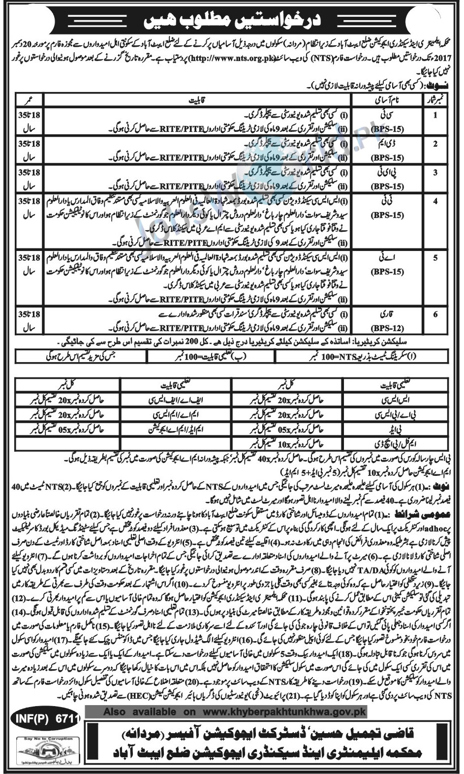 KPK NTS Teaching Jobs 2017-18 Elementary & Secondary Education ...