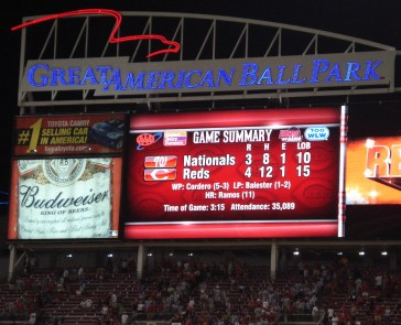 The Scoreboard at Great American Ballpark