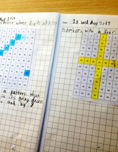 Img also math by all means going further with the  chart innovative rh jocelynsutherland