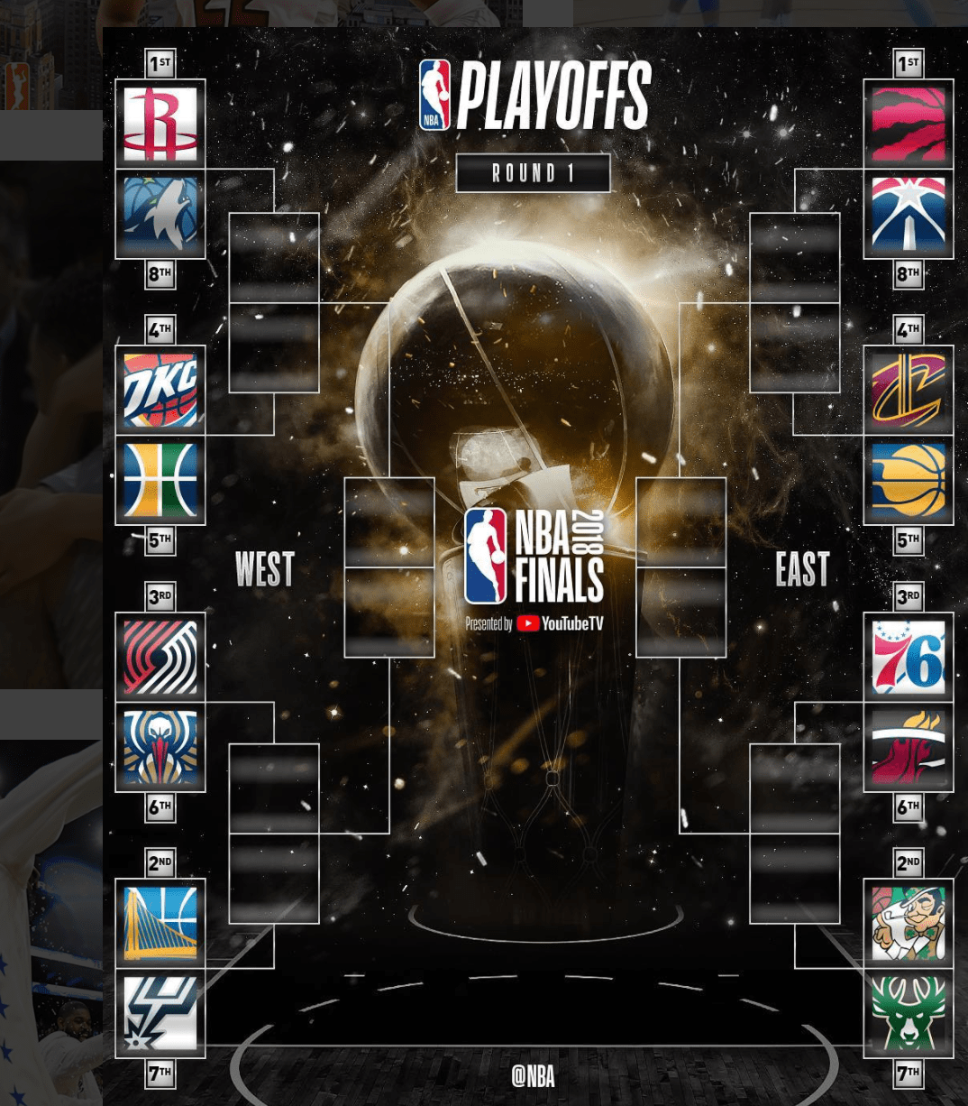 2018 NBA Playoffs Preview Round 1