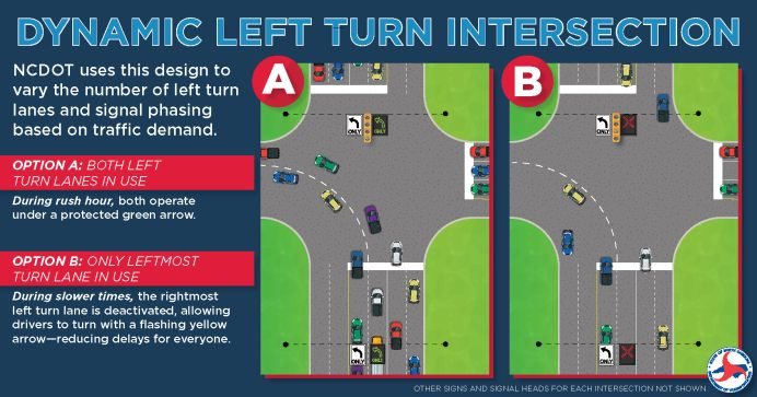 DOT - Dynamic left turn graphic 02-06-20CP
