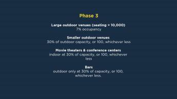 Phase 3 Slide 09-30-20-10