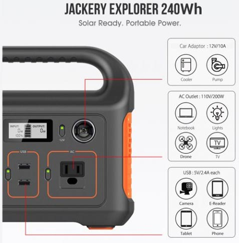 New Jackery Explorer 240 Camping Generator offers Multiple Options for RV living. The Jackery Explorer 240 Camping Generator offers solar-ready portable power for almost all appliances