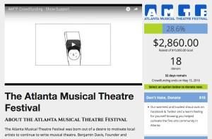 C4 Atlanta CrowdfundingWordPress, PHP, HTML, CSSSite