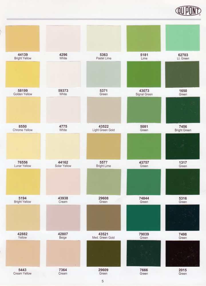 Imron Aircraft Paint Color Chart Irfandiawhite
