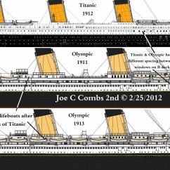 Diagram Of Titanic Ship Real Number System The Conspiracy Was True Sufficient Velocity