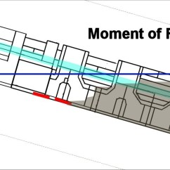 Inside The Titanic Diagram 2006 Ford Mustang V6 Fuse Box How Ship Broke Apart Sank Part 3 Joeccombs2nd Figure