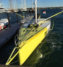 this latest generation imoca 60 has the now common deck spreaders and wing shection mast  [ 2448 x 2448 Pixel ]