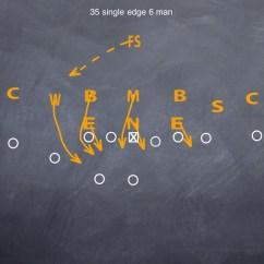 5 3 Defense Diagram Lighting Contactor Wiring Schematic The Zen Of Blitzing Man Pressures In