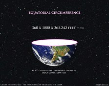 Equatorial Circumference of Earth
