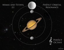 Mimas and Tethys Perfect Octave