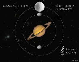 Mimas and Tethys Perfect Octave