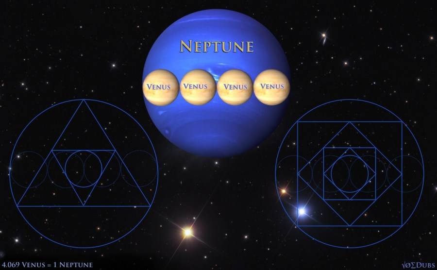 The 'perfect' geometry of Neptune and Venus