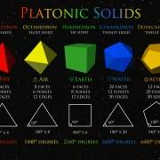 Pythagorean Solids