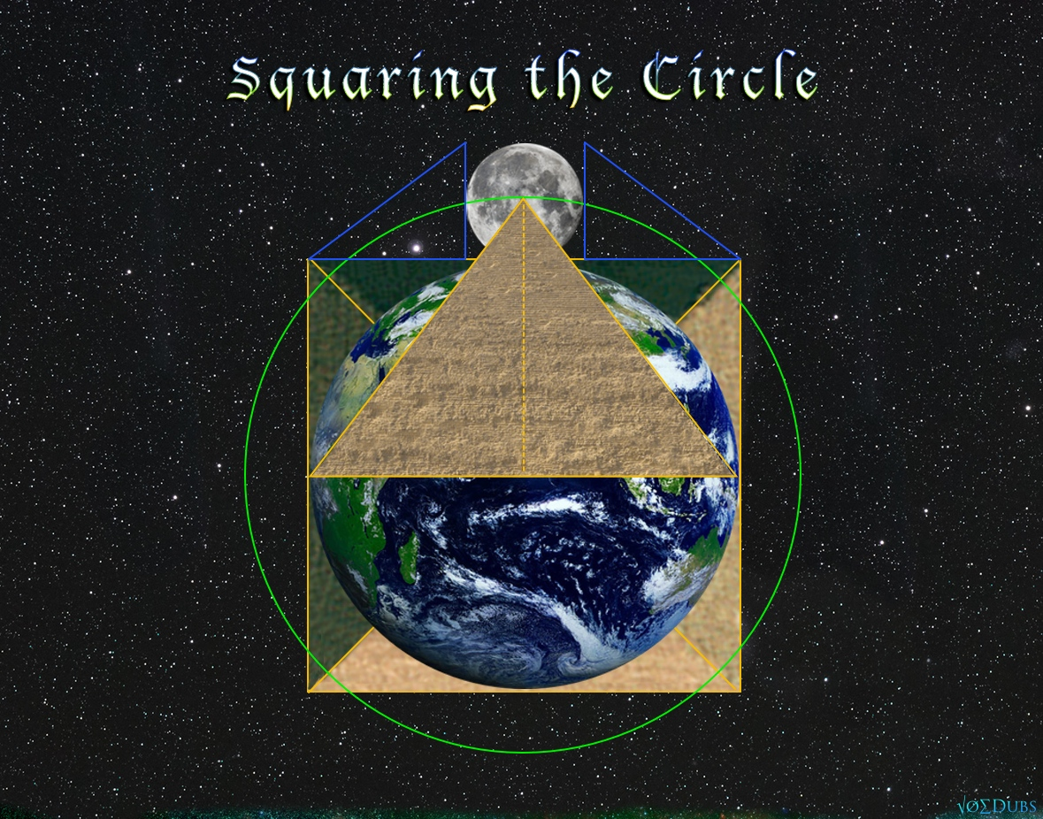 Earth and Moon 'square the circle'