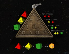 Tetragramatonic Solids and Sun.