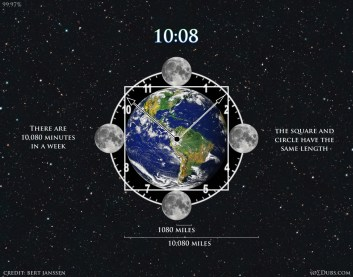 square the circle 10:08