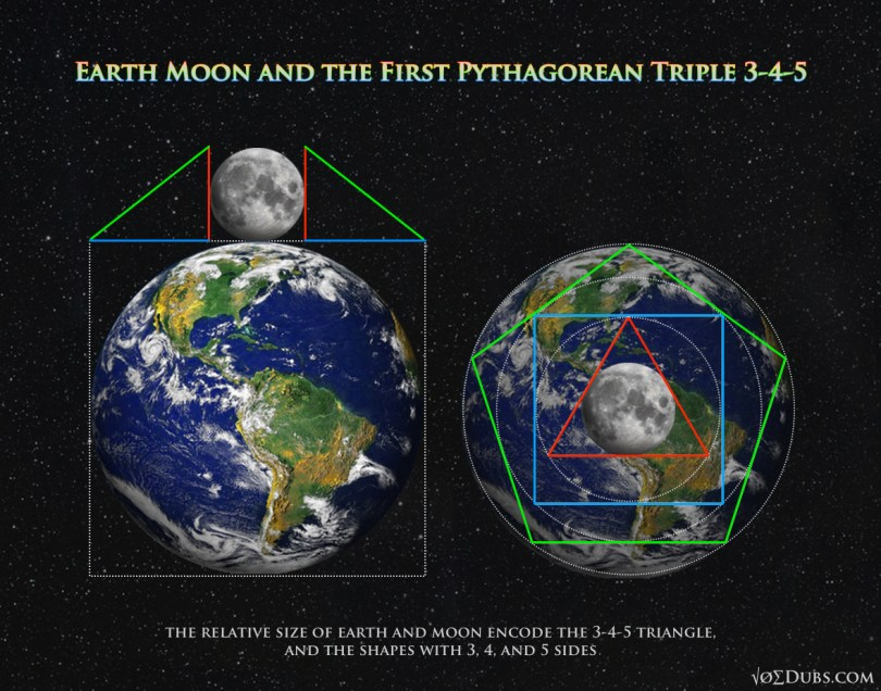 earth-moon-345-pythagorean