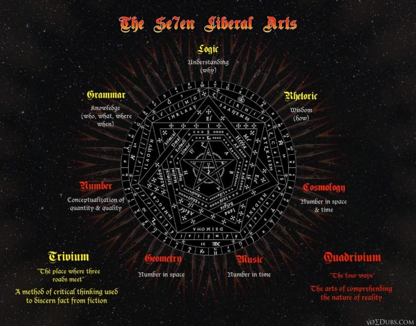 Seven Liberal Arts 15