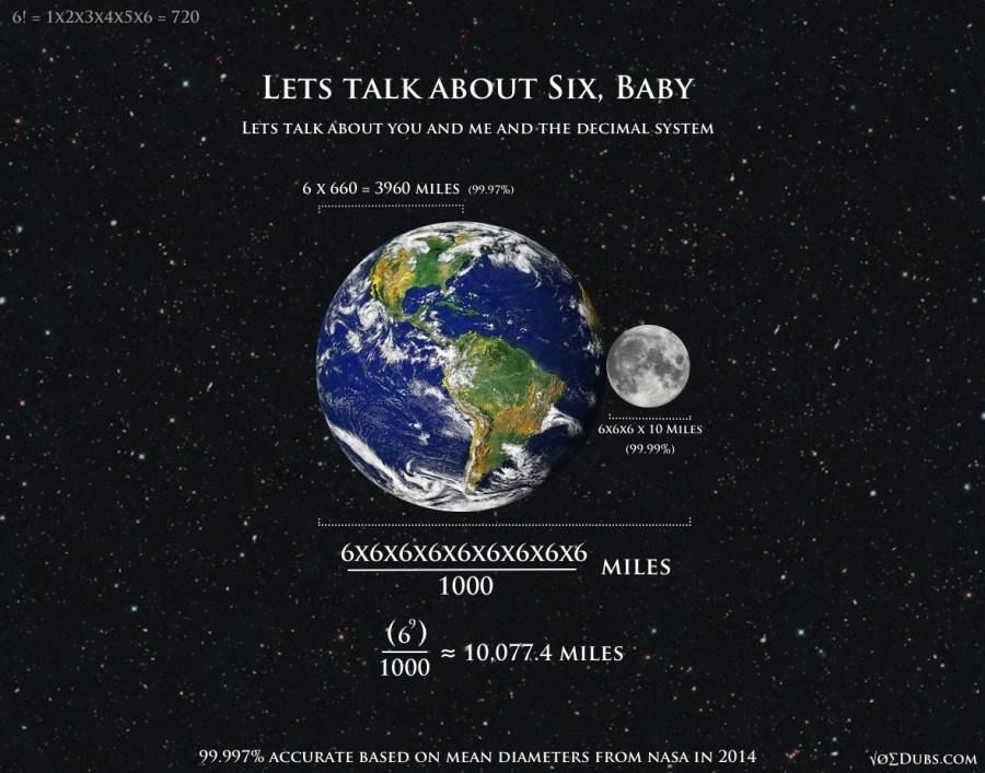 earth moon 666 miles