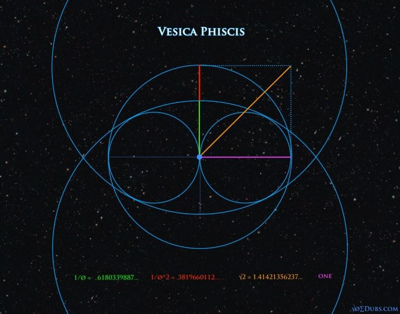 Vesica Phiscis