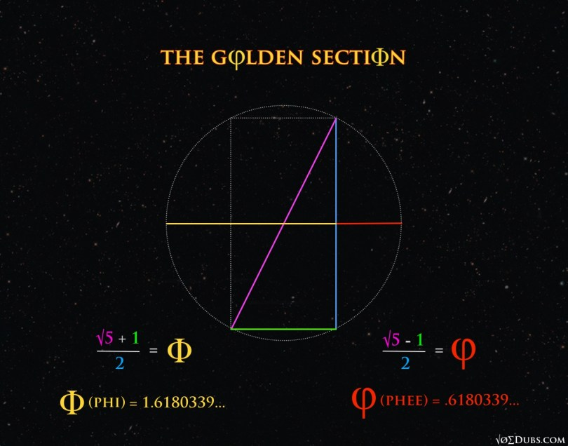 The Golden Section!