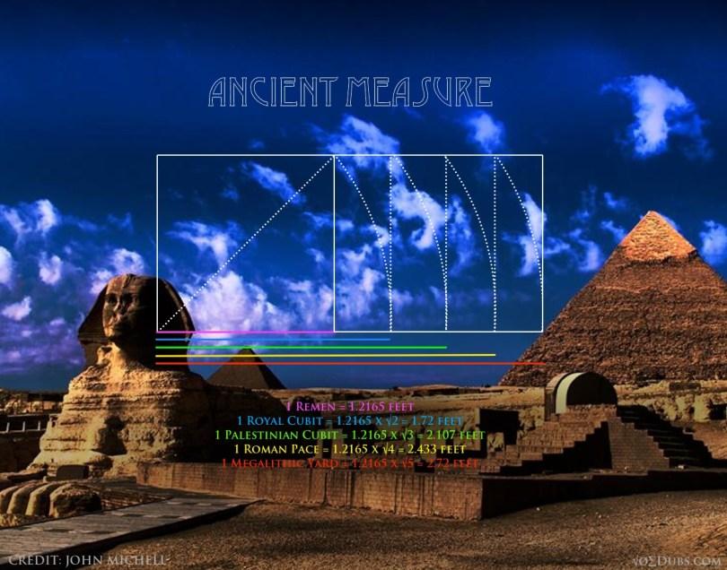 Ancient Measure