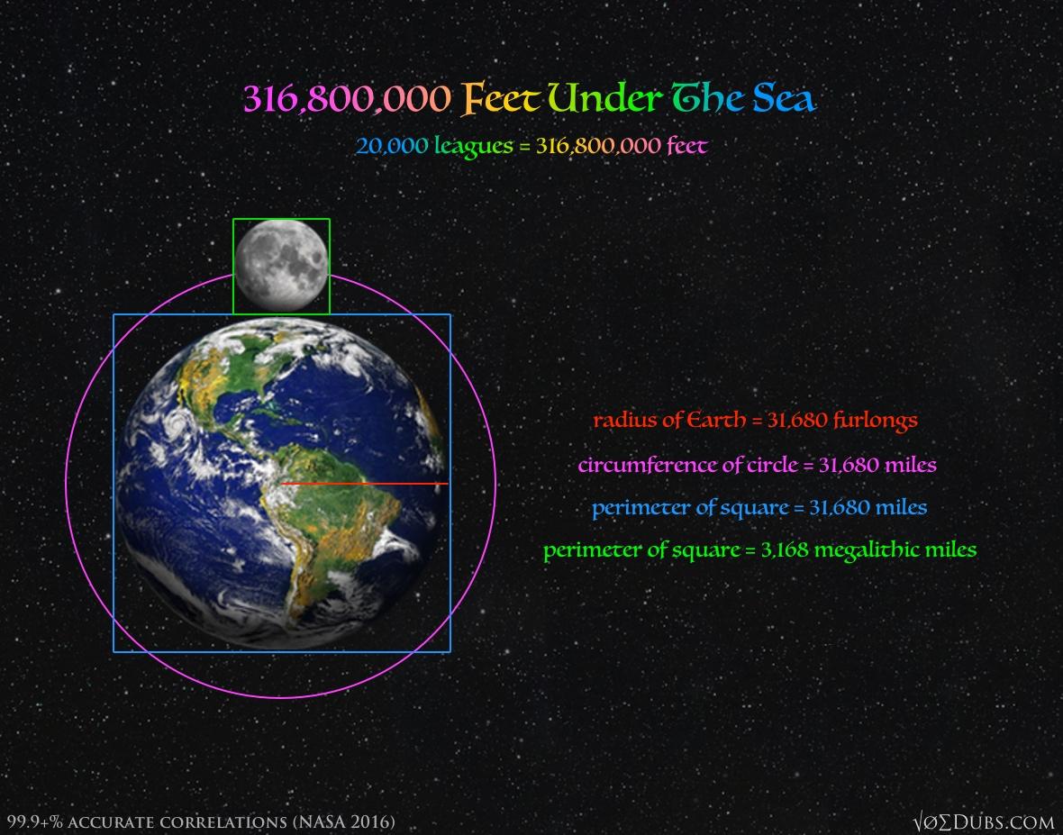 3168 Under the Sea