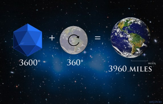 3600+360