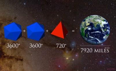 3600+3600.