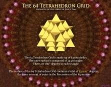 64 Grid Precession of Equinoxes