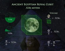 Ancient Egyptian Royal Cubit