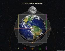 Earth Moon and Phi
