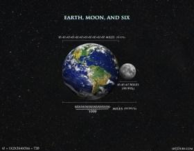 Earth Moon and Six!