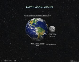 Earth Moon and Six!