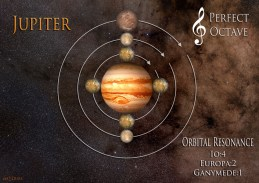 Jupiter Perfect Octave