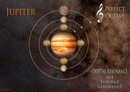 Jupiter Perfect Octave