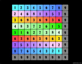 Magic Square Nine
