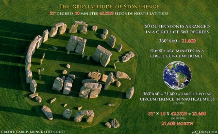 Stonehenge and The Code