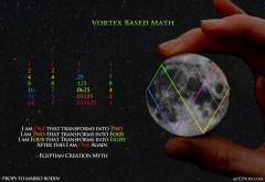 Vortex Based Math Egg