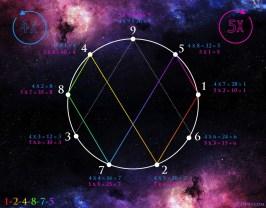Vortex Based Mathematics 360 Fingerprint