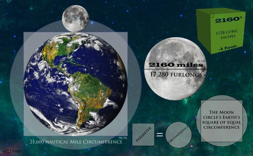 earth-and-moon-square-circle