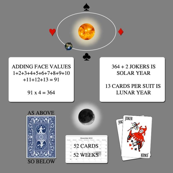 playing-cards-scott-onstott