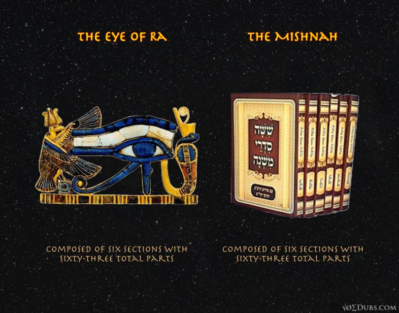 talmud mishnah eye of ra horus satan