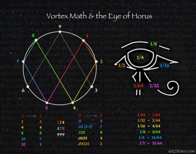 vbm-eye-of-ra-and-horus-7
