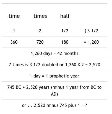 times-seven
