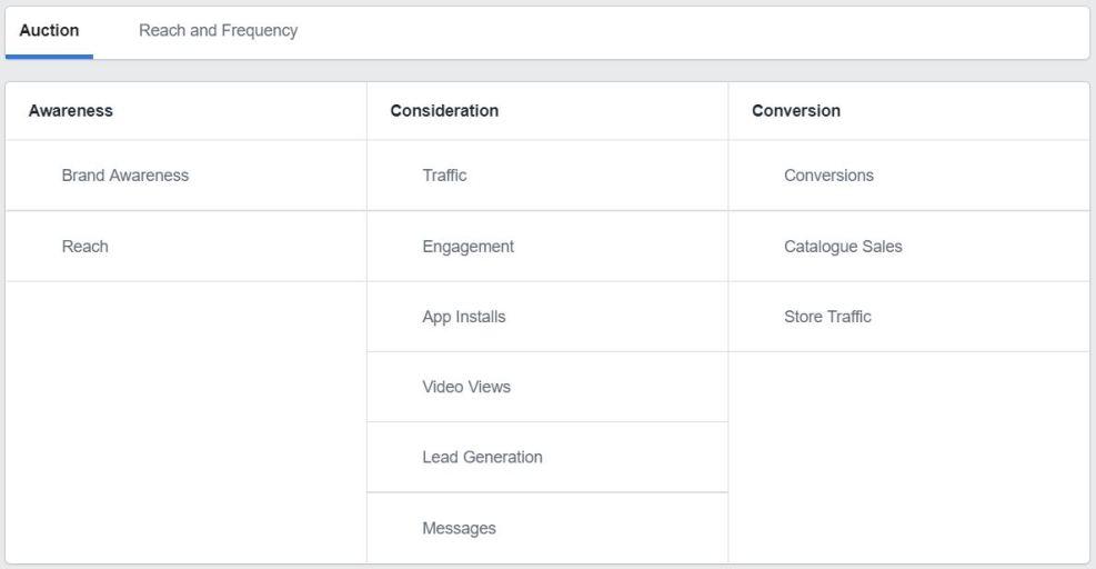 Facebook - Marketing Objective
