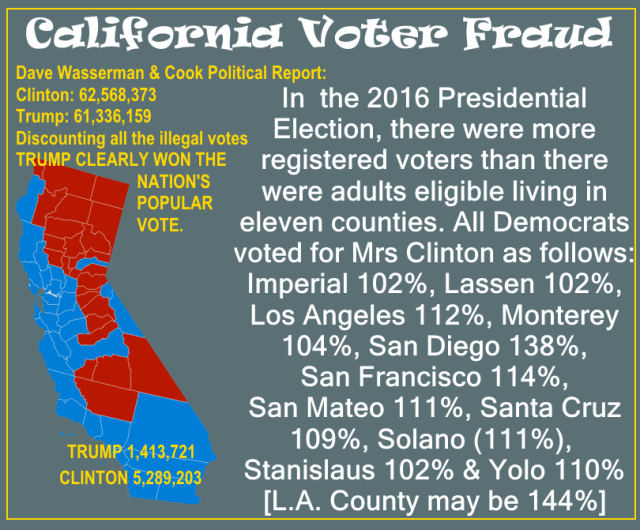 Voter Fraud in California is real JoeKennedy.biz