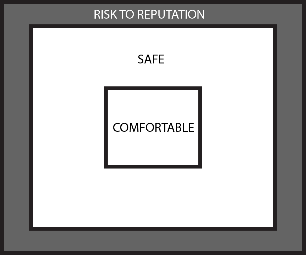 Are you living in safe or comfortable?